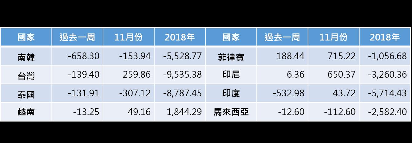 晟德(4123)子公司澳優(1717.HK)獲利大報喜!