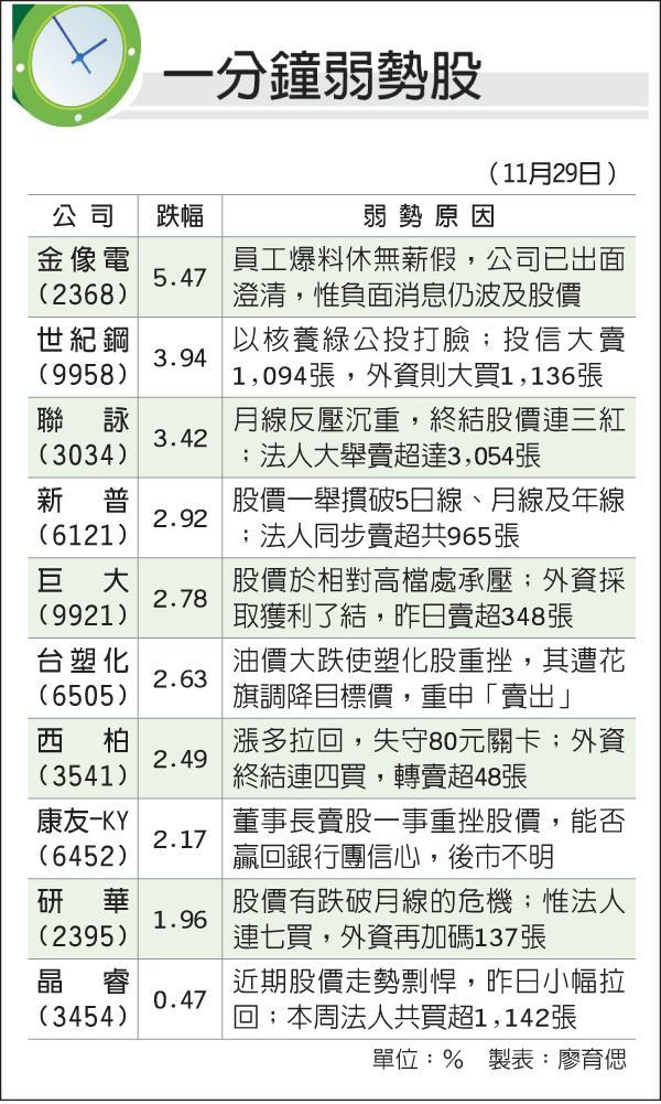 佳世達(2352)旗下明基透析預計今年可拿下韓國KFDA醫療器材許可證,並於年底打進韓國洗腎市場