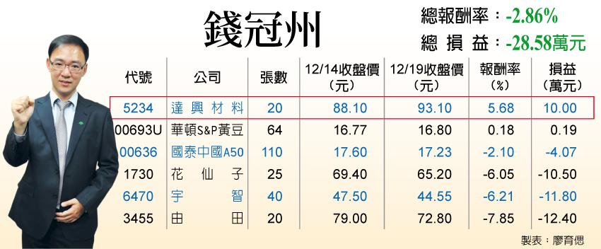 全宇-KY(4148)前3季營收以22.18億元創下歷史同期新高
