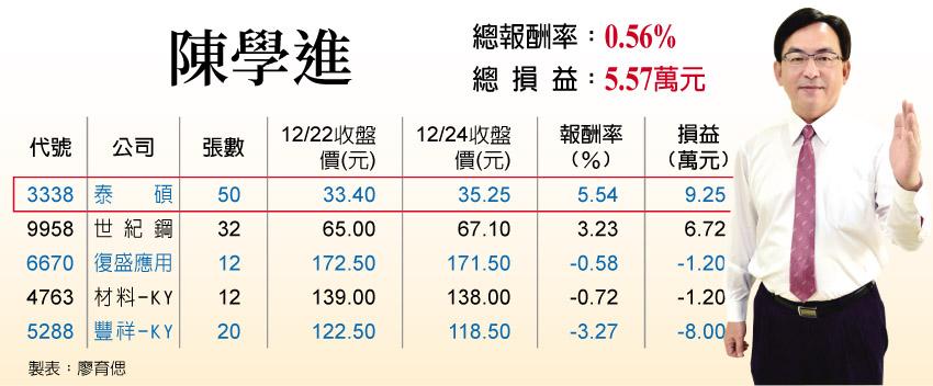 仁新醫藥圖說仁新醫藥由董事長林雨新(前排左一)、研發處長王正琪(前排左二)率領的優秀研發團隊。